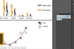 graficas de columnas y lineales en adobe illustrator